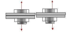 Bolt Diameter Diagram 3
