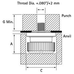 Self Clinch Low Profile Panel Punch Anvil Diagram