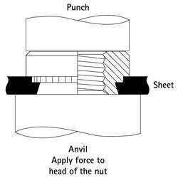Self Clinch Nut Punch Anvil Standard 2