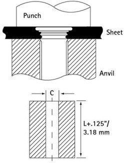 Self Clinch Pin Punch Anvil Diagram 2