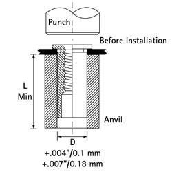 Self Clinch Through Stand off Punch Anvil Diagram