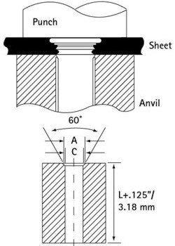 Self Clinch Pin Punch Anvil Diagram 1