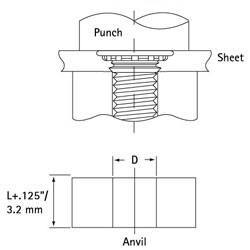 Self Clinch Stud Punch Anvil Diagram 2