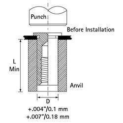 Self Clinch Blind Stand off Punch Anvil Diagram
