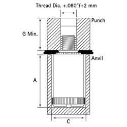 Self Clinch Panel Fastener Punch Anvil Diagram